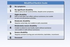 escala de Rankin
