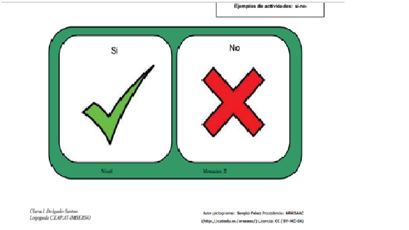 Logopedia: tableros y actividades para el apoyo a la comunicación