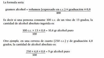 fórmula alcohol